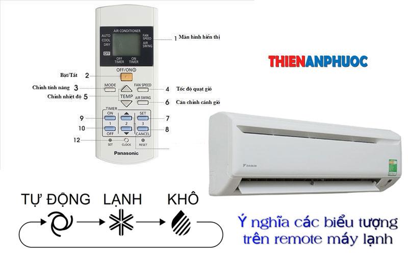 Ý nghĩa các biểu tượng trên remote máy lạnh – Ký hiệu điều khiển điều hòa